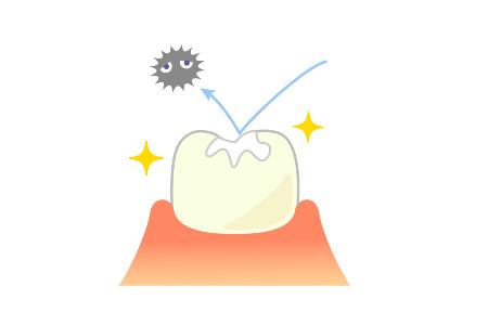 Dental Sealants Treatment